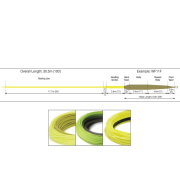 RIO InTouch Pike/Musky gray/yellow WF-8-F / I