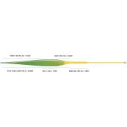 Guideline Fario Distance Fliegenschnur