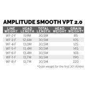 Scientific Anglers Amplitude VPT 2.0